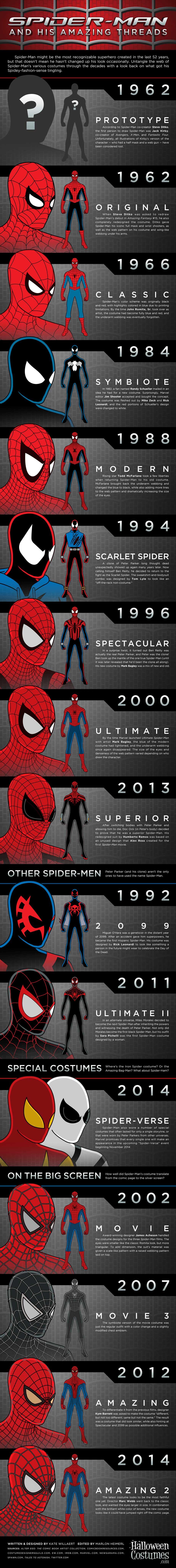 Spider-Man-Infographic_BBBuzz