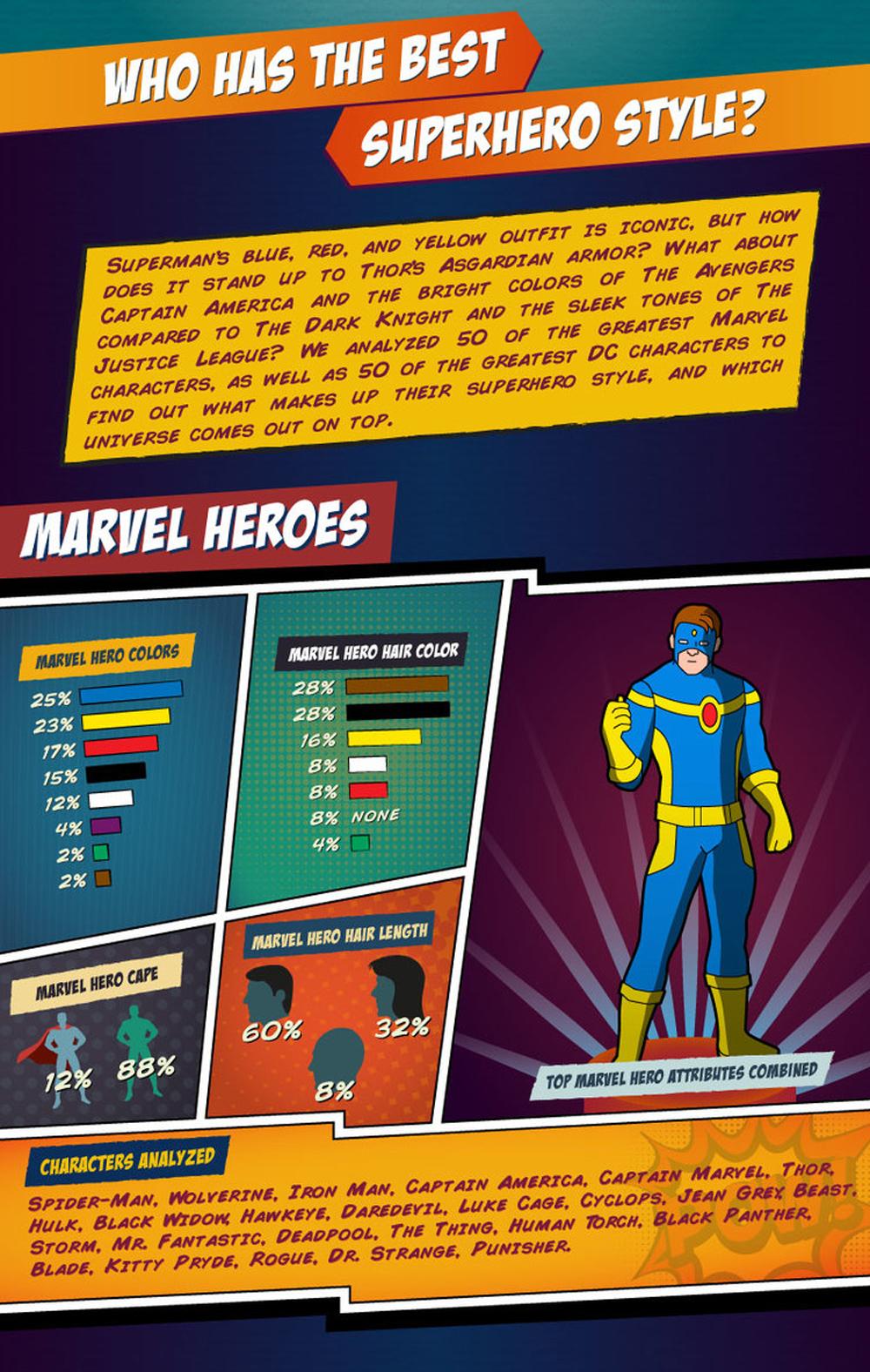 _Marvel-vs-DC_IMage-Part-1_BBBuzz