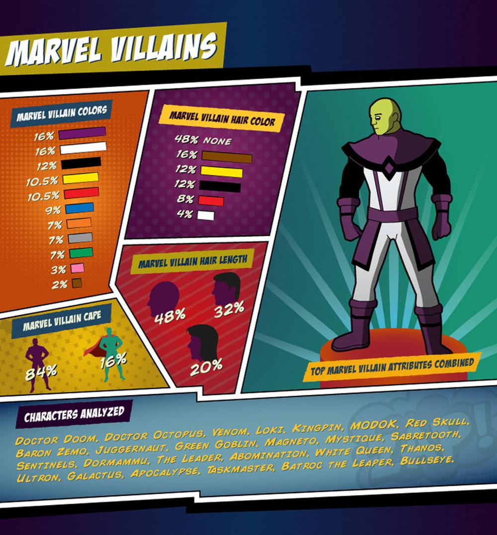 _Marvel-vs-DC_IMage-Part-2_BBBuzz