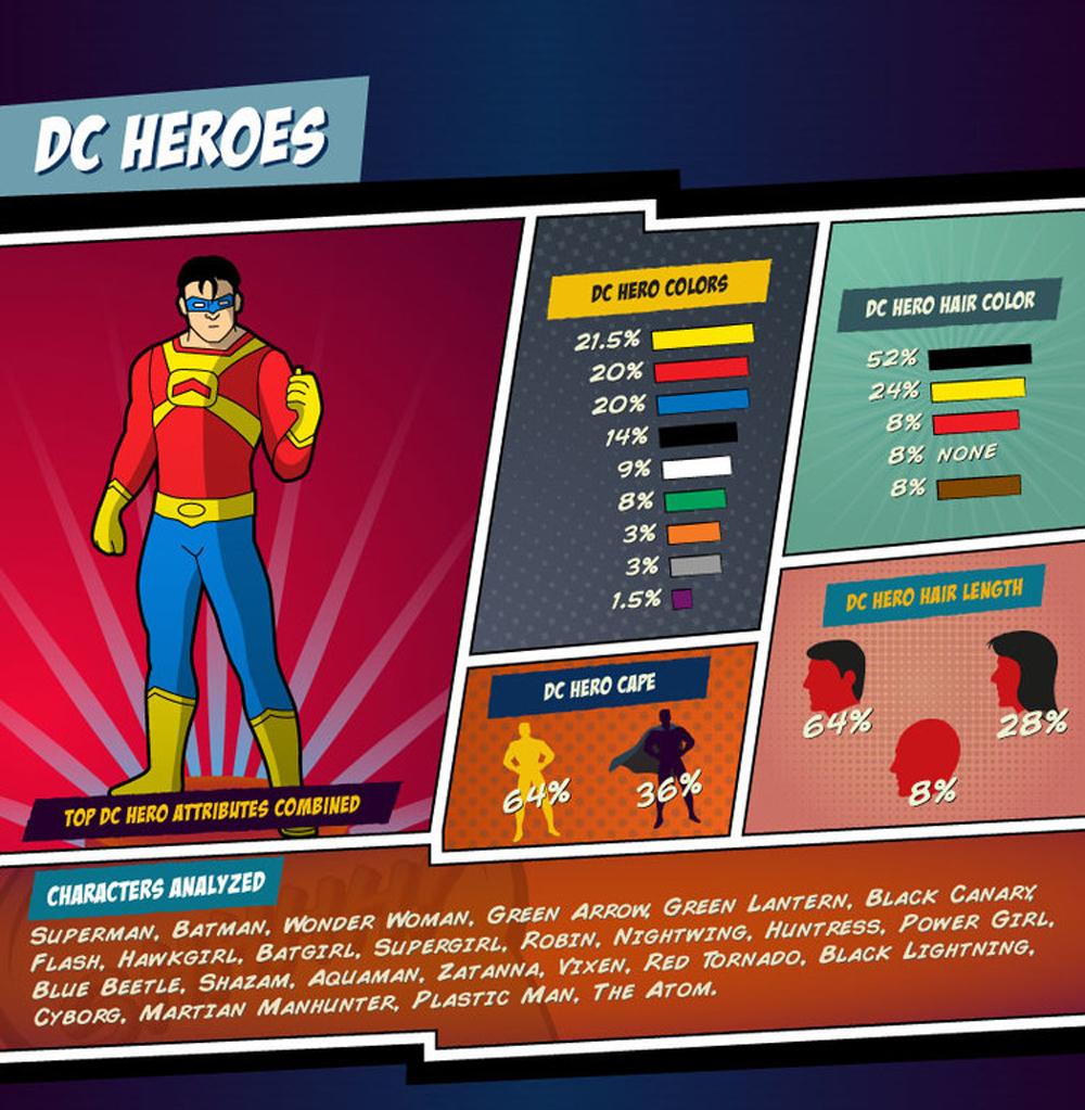 _Marvel-vs-DC_IMage-Part-3_BBBuzz