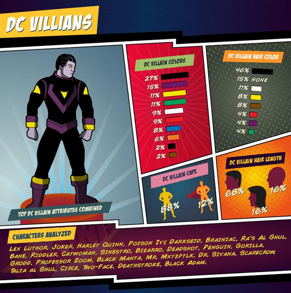 _Marvel-vs-DC_IMage-Part-4_BBBuzz